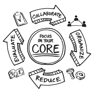 Focus on your CORE